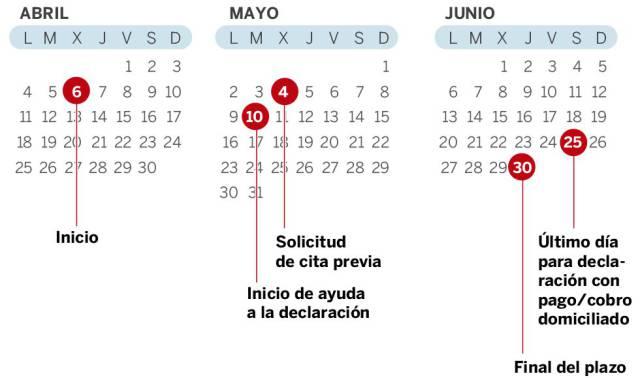 Calendario de la declaración de la renta 2015 ¿Cuándo solicitar el borrador?¿Y cita previa?