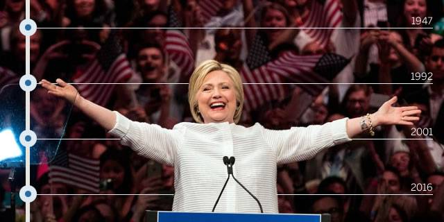 CRONOLOGÍA | Hillary Clinton, cuatro décadas de política estadounidense