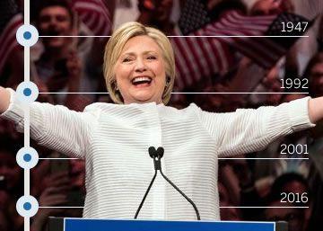 CRONOLOGÍA   Hillary Clinton, cuatro décadas de política estadounidense