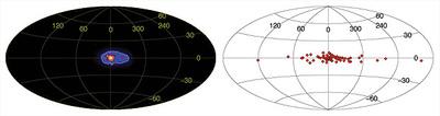 Mapa del cielo con el centro galáctico en el medio. Los puntos muestran la emisión de 511Kev procedente de la aniquilación de los electrones y sus antipartículas, los positrones. A la derecha, una población de estrellas binarias también observada por el telescopio INTEGRAL.