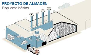 El almacén nuclear, a Cuenca por descarte