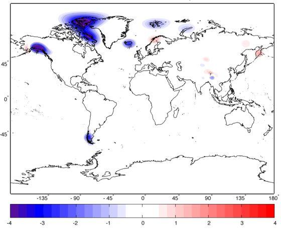 El gráfico muestra el cambio medio anual de la masa (medido en centímetros de agua), desde 2003 a 2010 para todos los glaciares y cubiertas heladas el planeta, excluida la Antártida y Groenlandia.
