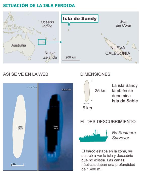 El extraño caso de la isla fantasma del Pacífico