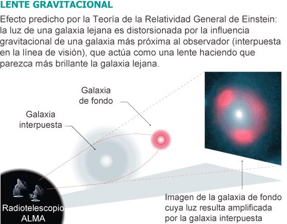 El cielo remoto era un bullir de galaxias