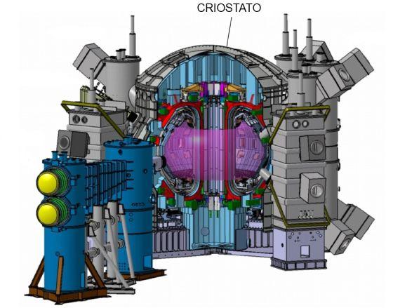 Tecnología española para el reactor japonés de fusión nuclear JT-60SA