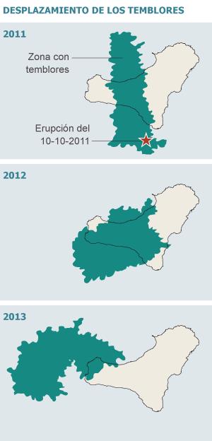 ¿Qué va a pasar en El Hierro? 1364739977_784478_1364747658_sumario_normal