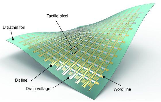 Un circuito ligero como una pluma
