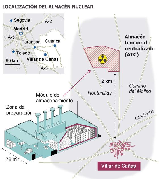 Industria oculta problemas en el terreno donde irá el almacén nuclear