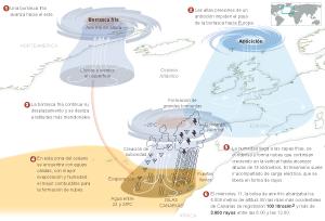 La borrasca que frenó en Canarias