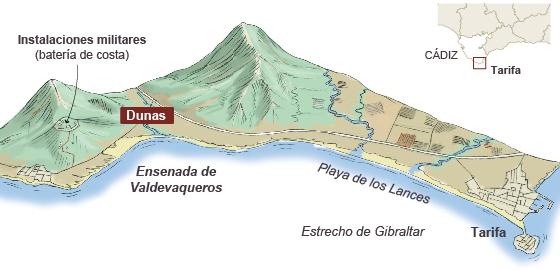 Fuente: Universidad de Granada