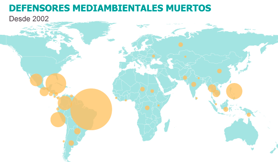 Fuente: Informe de Global Witness.