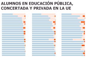 Fuente: OCDE.