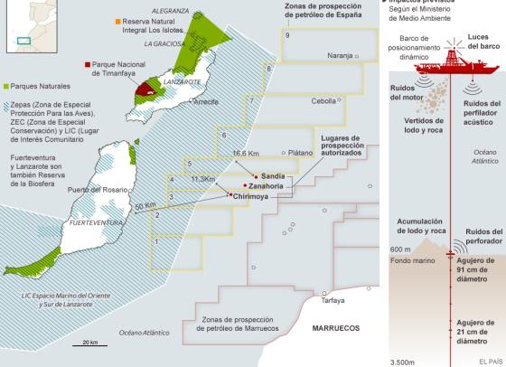 El Tribunal Supremo avala las prospecciones petrolíferas en Canarias