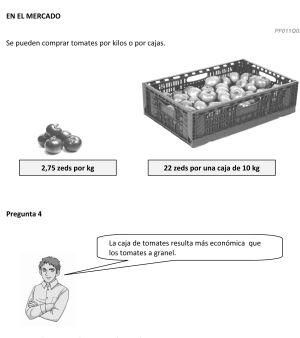 Pregunta del examen de evaluación PISA sobre finanzas.