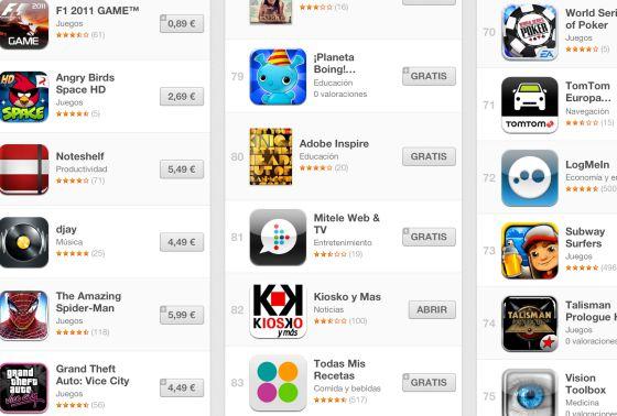 Google Play no puede con la App Store