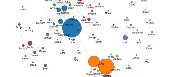 Un mapa elaborado por Immersion, el 'software' del MIT.
