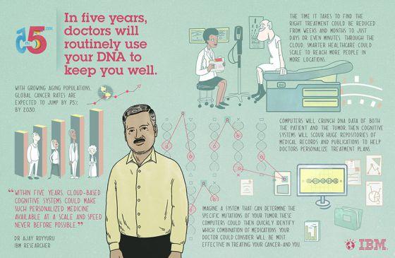 IBM lanza 5 cinco predicciones para 5 años