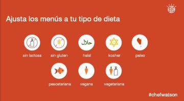 Chef Watson se adapta también a diversos tipos de dieta.