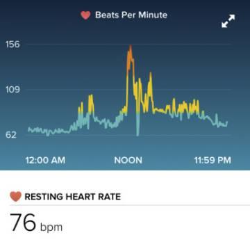 Captura de pantalla de la aplicación de móvil sincronizada con el medidor de pulsera. Muestra el inicio y el final de la fibrilación auricular.