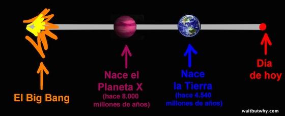 La paradoja de Fermi: ¿dónde está todo el mundo?