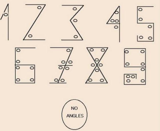5 bulos y leyendas urbanas matemáticas que quizás te has creído