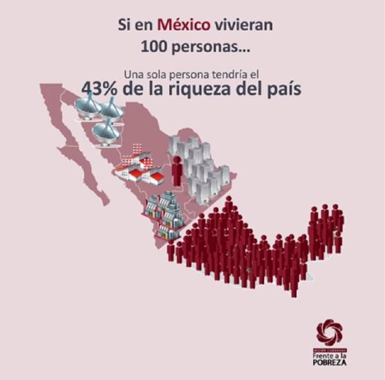habitantes mexico: