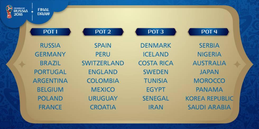 60c3011968 Estas são as 32 equipes classificadas para a Copa da Rússia-2018 ...