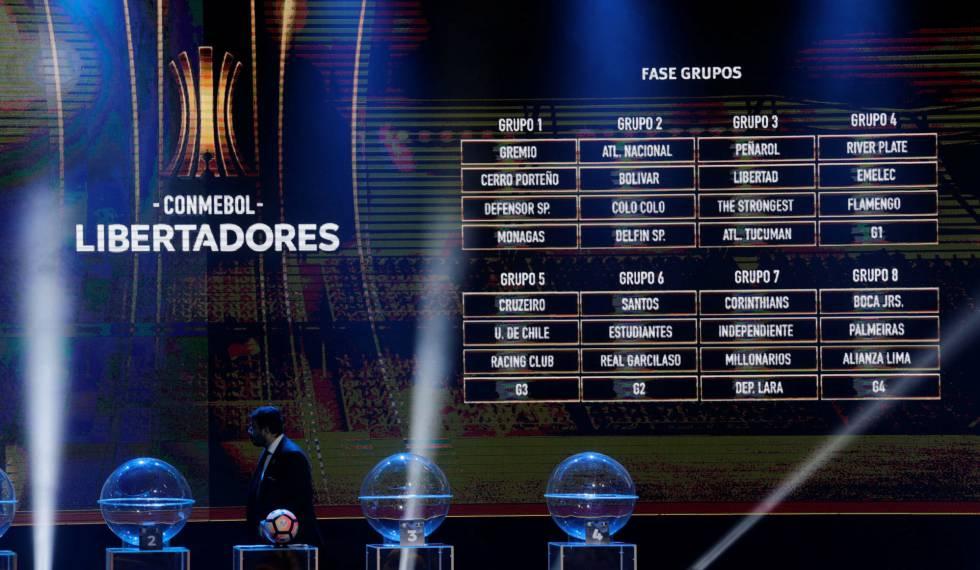 1513708611 462644 1513817567 noticia normal Libertadores, os roteiros dos clubes brasileiros