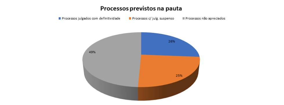 Fonte: Luiz Fernando EstevesCEFET-RJ
