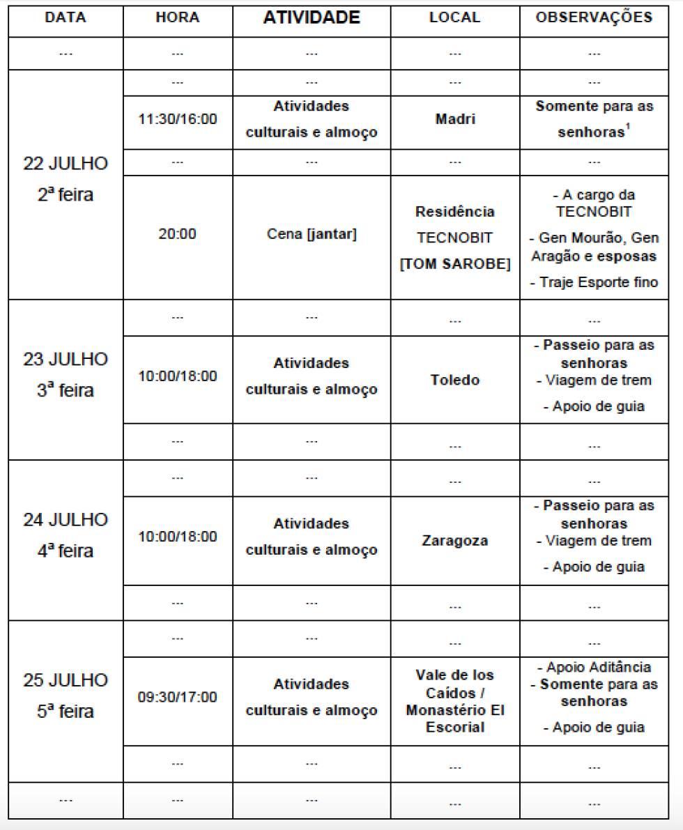 Programação feita pela aditância do Exército na Espanha para as esposas de oficiais.