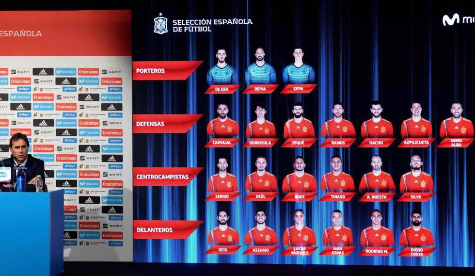 Copa do Mundo 2018  veja a lista de convocados das principais seleções 7c5b5364a72c8