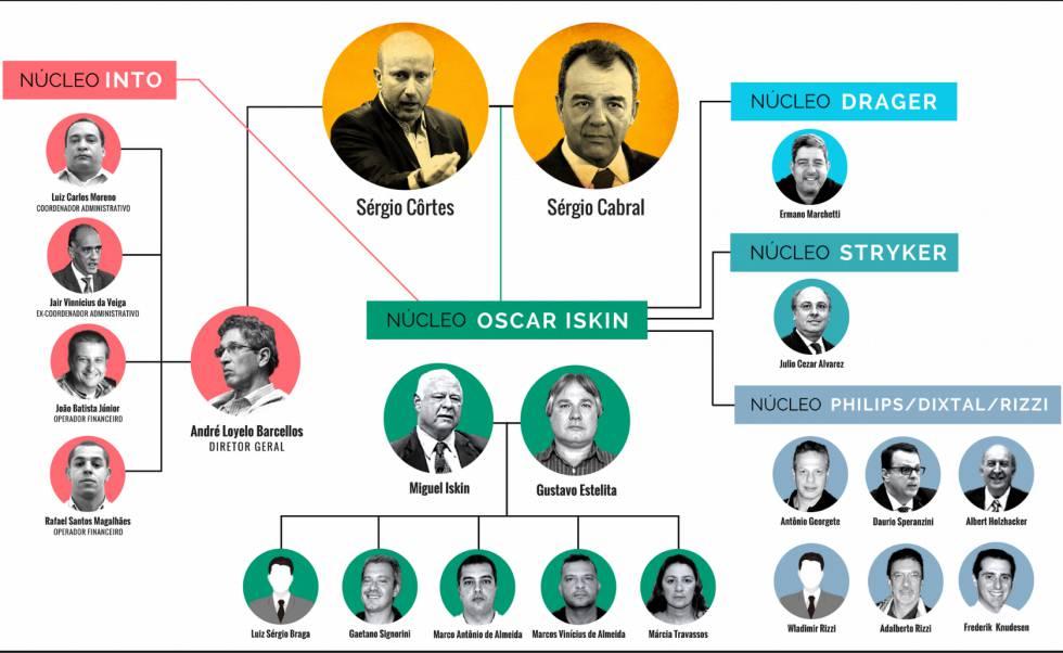 Quando empresas estrangeiras são pegas patrocinando corrupção no Brasil