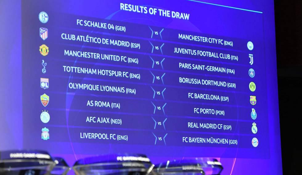 Champions League 2021/20 Auslosung
