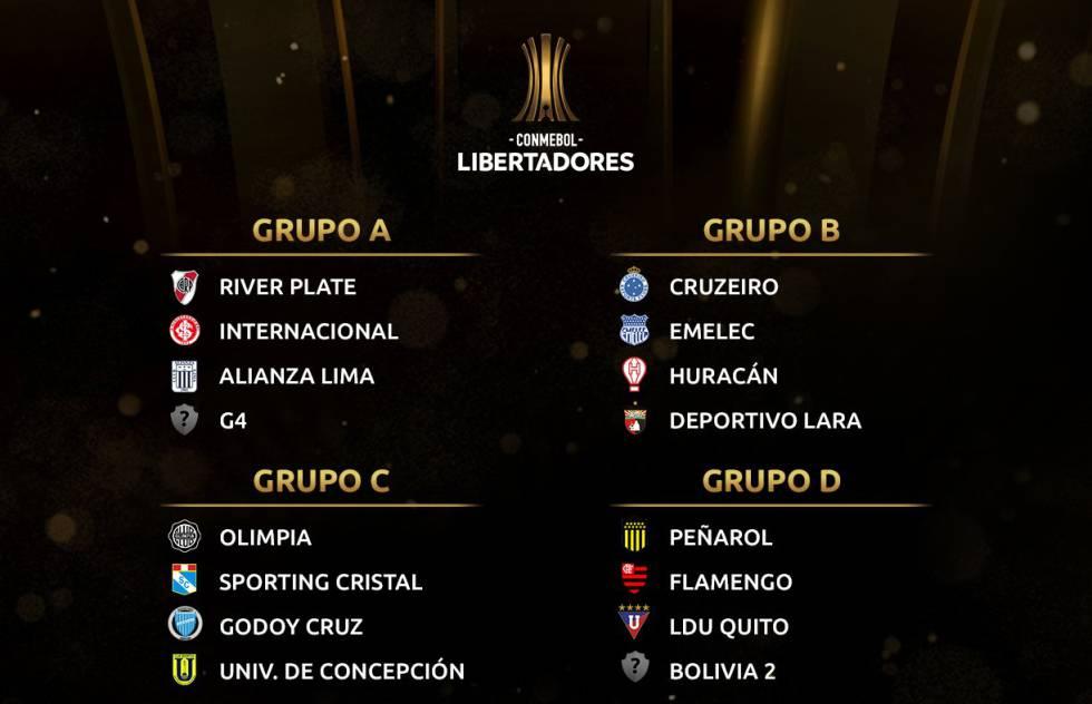 Sorteio  Confira os grupos da Copa Libertadores 2019. Pela Sul ... b38cd2b03034b