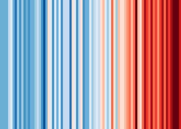 O aumento da temperatura média no mundo de 1901 a 2018, em cores