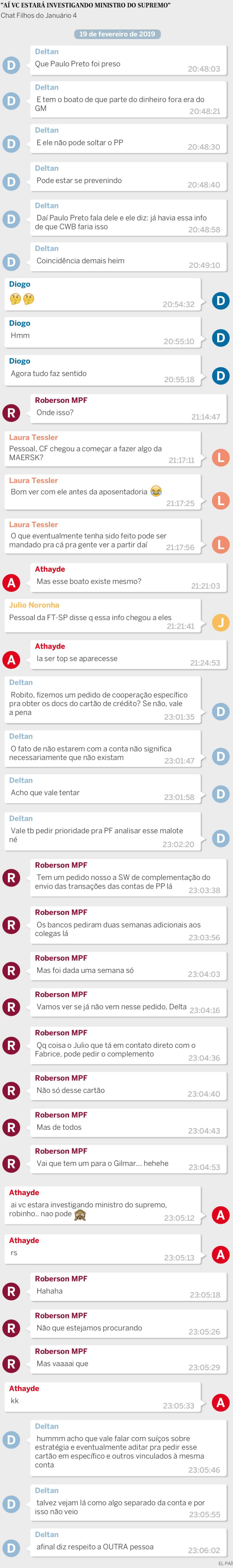 Nesta conversa, os procuradores planejam pedir à Suíça investigações que possam ligar Gilmar Mendes a Paulo Preto.