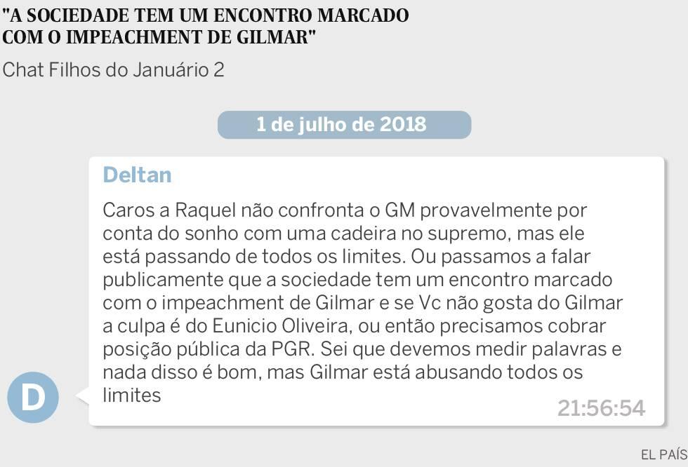 O procurador Dallagnol afirma que a procuradora-geral da República, Raquel Dodge, não entrará em confronto com Gilmar Mendes. Eles fazem referência a Eunício Oliveira, então presidente do Senado, que poderia abrir o processo de impeachment.
