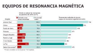 Precio de resonancia magnetica en honduras