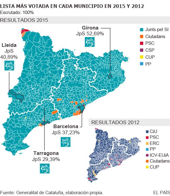 Catalua 2015 Anlisis visual de las elecciones catalanas
