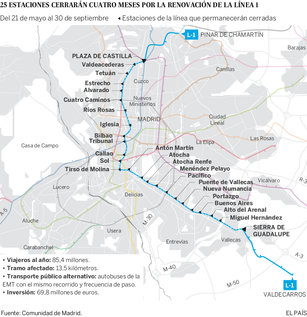 Mapa Del Metro De Madrid Linea 1.La Linea 1 De Metro Cerrara Por Obras Del 21 De Mayo Al 30