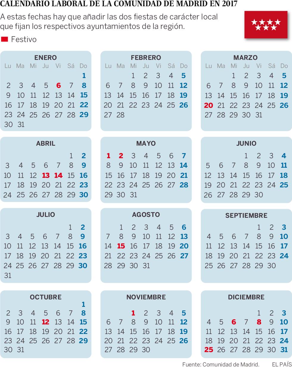 Calendario laboral la comunidad de madrid tendr doce for Festivos valladolid 2017