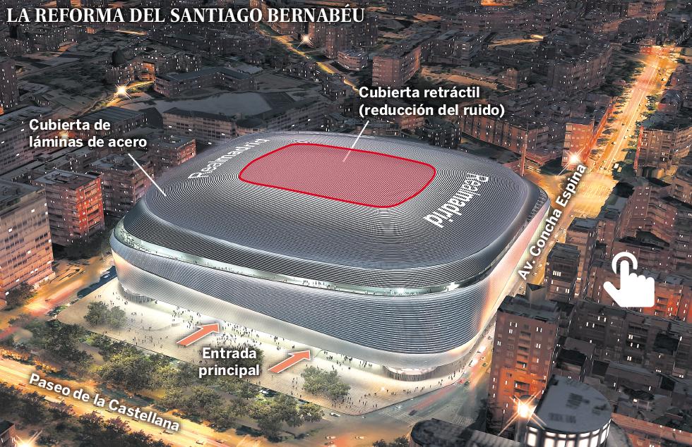 El santiago bernab u podr tener un hotel y un centro for Puerta 38 santiago bernabeu