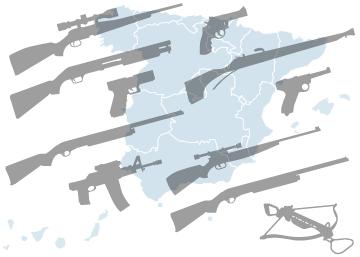 28c8a13e4e6 Licencias y armas de uso civil en España
