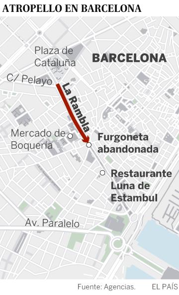 A terrorist attack in Barcelona caused at least 13 dead