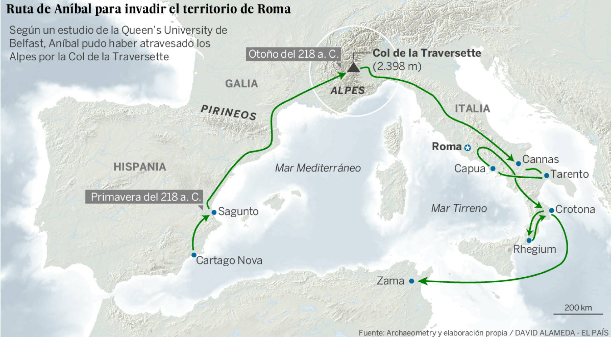 Ruta d'Aníbal fins a Roma