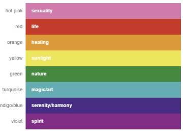 Significado de la bandera bisexual