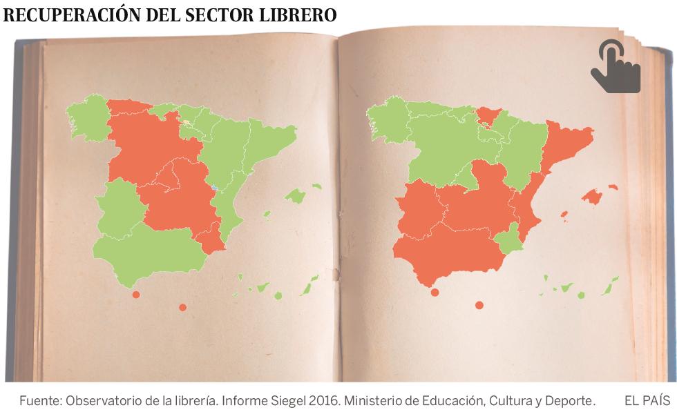 La mitad de las librerías independientes factura menos de 90.000 euros al año
