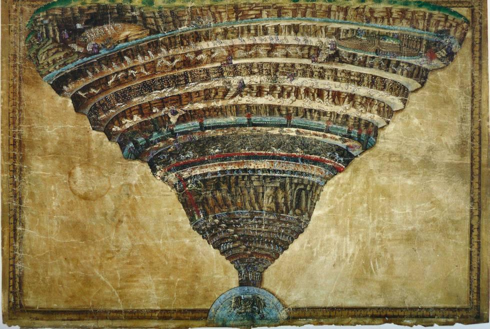 Mapa del infierno (ca. 1480-1495), de Sandro Boticelli.