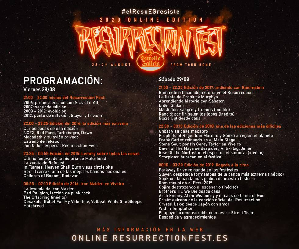 Resurrection Fest Online schedule and times.