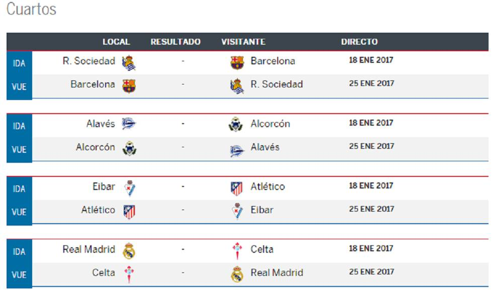 Cuartos De Final De Copa Del Rey: Real Madrid   Celta Y Real Sociedad    Barcelona